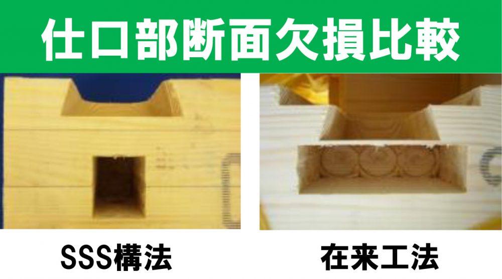 木造住宅は地震に強い!